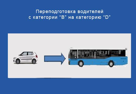 """Переподготовка водителей транспортных средств с """"B"""" на """"D"""""""